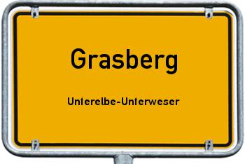 Nachbarschaftsrecht in Grasberg